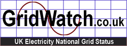 Link to UK National Electricity Grid Status